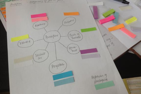 Powerflow og farvekoder. Fotograf: Susanne Randers