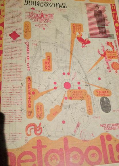 """Udstillingsplakat """"Metabolis"""" - fotograferet i Barcelona af Susanne Randers"""