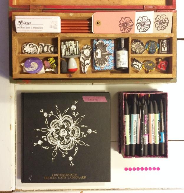 365 moodboards i 2014. Moodboard #94: Gør klar til blogtræf i Dankbar. Smashup. Fotograf: Susanne Randers